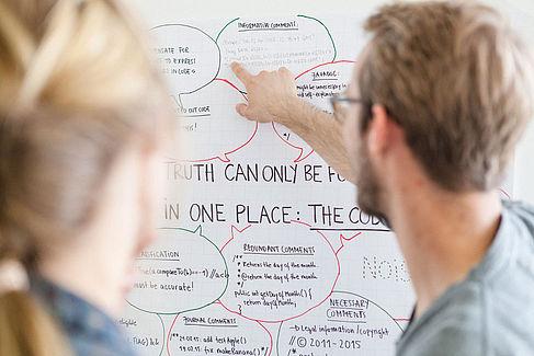 Zwei Studierende vor einer Mindmap