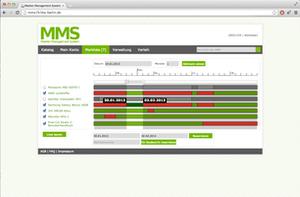 Webansicht MMS