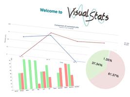 Datenvisualisierung mit Visual Stats